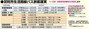 生活路線バス運賃表